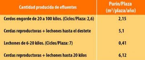 efluentes-tabla1-1