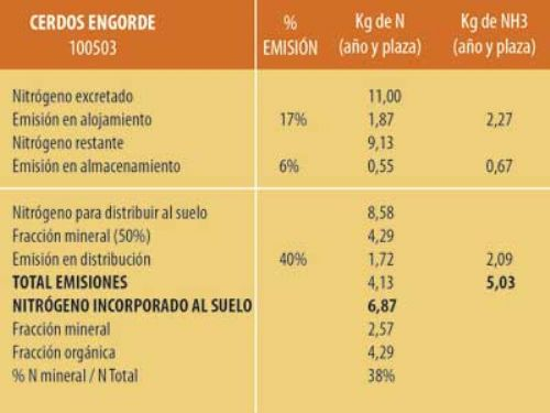 efluentes-tabla3-3