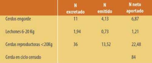 efluentes-tabla5-5
