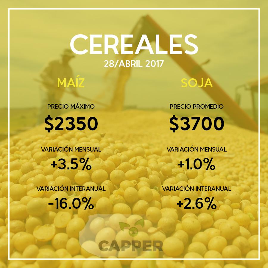 Precios cereales
