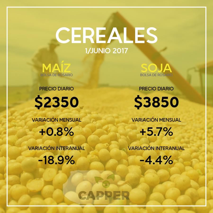 Precios cereales 3